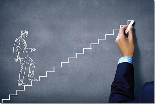3 Key Elements To Unlock Never-Ending Motivation