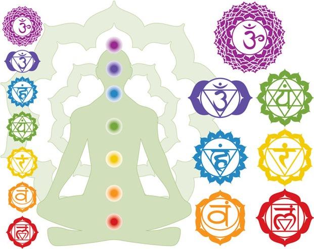 The 7 Chakras