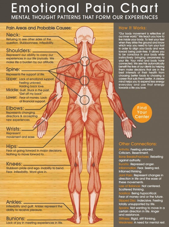 the-effects-of-negative-emotions-on-our-health