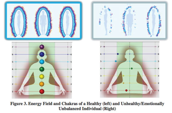 Russian-Scientist-Photographs-Soul-Leaving-Body-And-Quantifies-Chakras-03