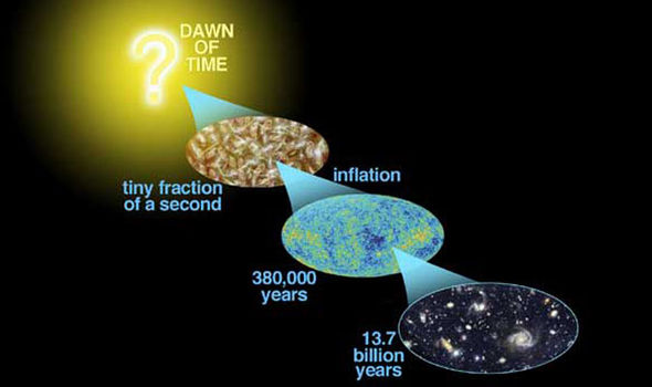 cosmological-inflation-explained-367460