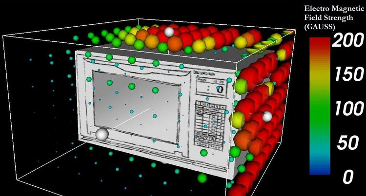 how to tell if your microwave is going bad